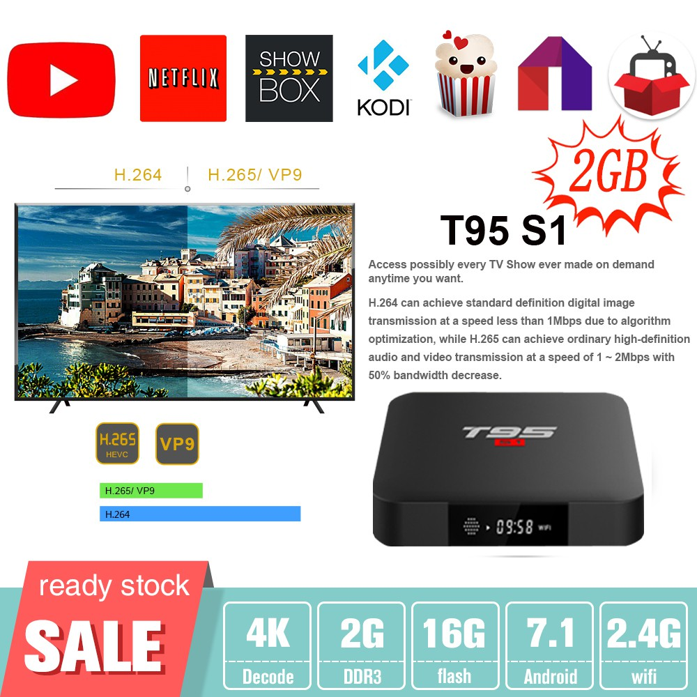 Hình ảnh Android 7.1 smart Tv Box T95 S1 S905W quad core 2G+16G Fully Loaded 4K*2K media player support WiFi 100M LAN + MX3 mouse