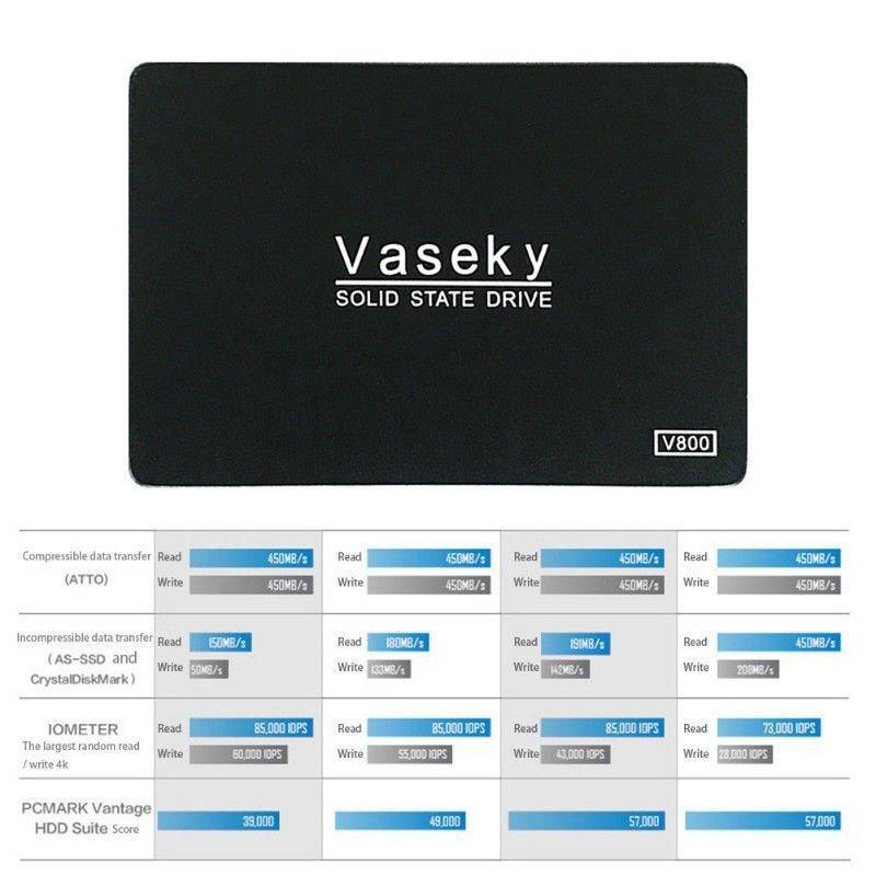 ổ cứng SSD 120GB Giá chỉ 650.000₫
