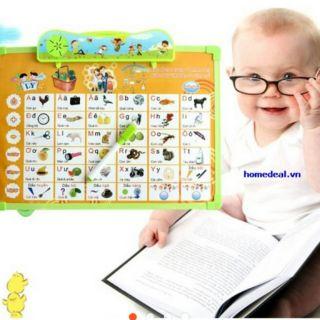 Bảng học thông minh cho bé (5 tờ,11 chủ đề)