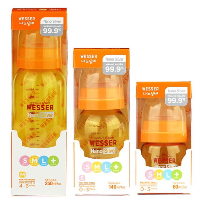 Bộ 3 bình sữa Wesser Nano Silver cổ hẹp 60ml, 140ml và 250ml - 2488146 , 1257660822 , 322_1257660822 , 369000 , Bo-3-binh-sua-Wesser-Nano-Silver-co-hep-60ml-140ml-va-250ml-322_1257660822 , shopee.vn , Bộ 3 bình sữa Wesser Nano Silver cổ hẹp 60ml, 140ml và 250ml
