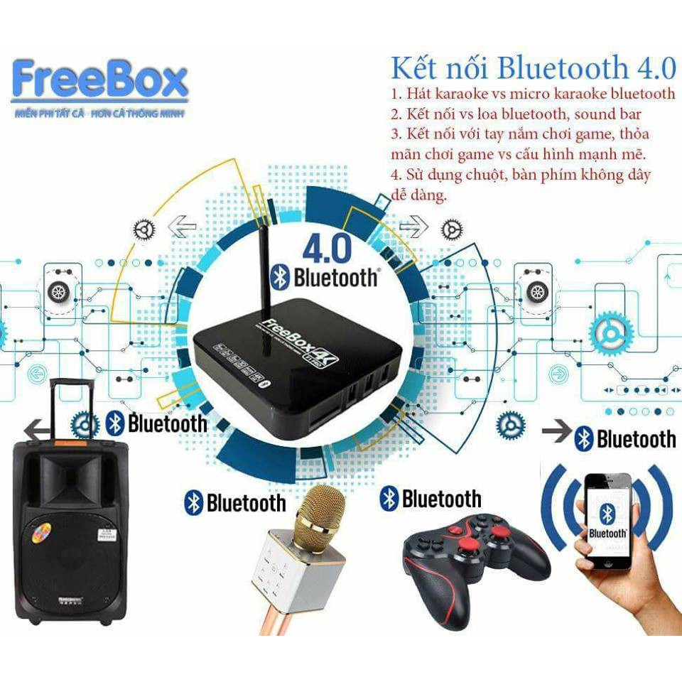 Android TV Box: FreeBox F1 Pro