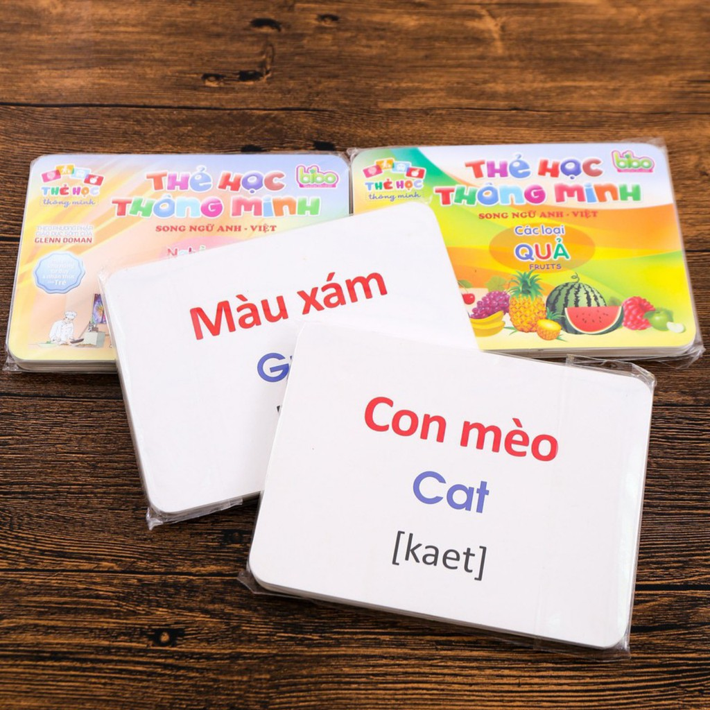 Combo Bộ 19 Chủ Đề Thẻ Học Thông Minh Song Ngữ Anh-Việt Theo Phương Pháp Glenn Doman Nhiều Chủ Đề Cho Bé 0-6 Tuổi
