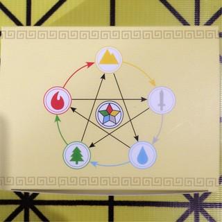 Cờ ngũ hành – Cosmos Chess