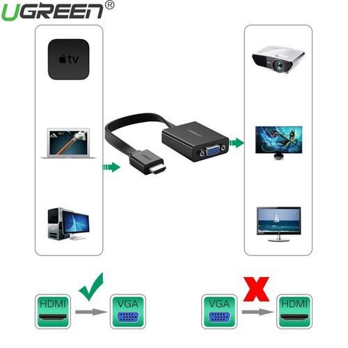 Cáp Chuyển Đổi HDMI to VGA Dẹt có Audio Ugreen 40248 - Hàng Chính Hãng