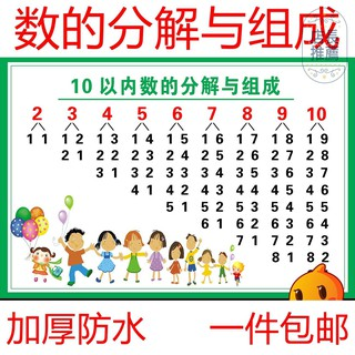 Thẻ Học Toán Số 1-10 Cho Bé