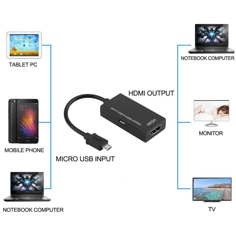 Đầu Chuyển Đổi Micro Usb Sang Hdmi 1080p Mhl 2.0 Hdtv Cho Điện Thoại / Máy Tính Bảng