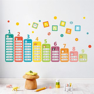 Math Table Math Toys Wall Stickers Kids Early learning Toys Xmas Gifts