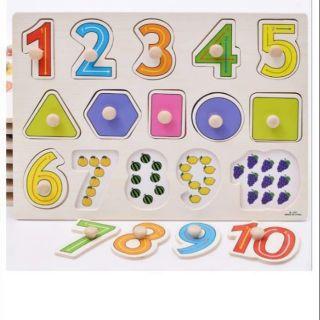 Bảng Núm số và dấu