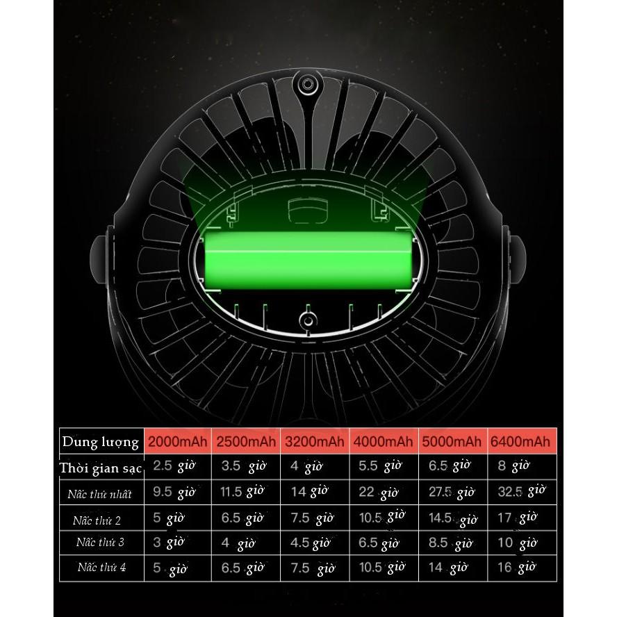 Quạt sạc mini YOOBAO F04 xoay góc 720độ, 32 tiếng, đế kẹp đa năng hoặc đặt bàn (6400mAh/2500mAh)