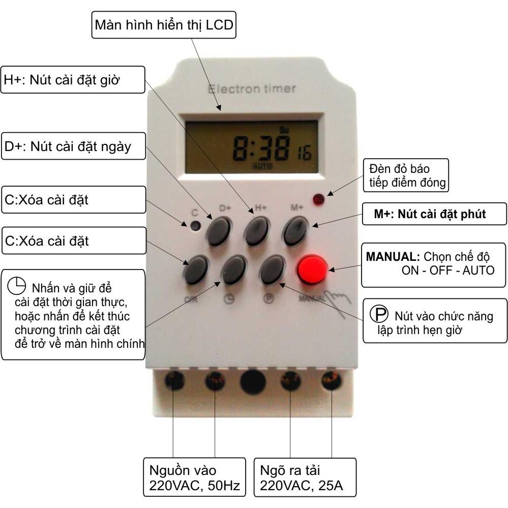 Công tắc hẹn giờ thông minh KG316T-II tắt mở tự động chuẩn công nghiệp 25A, công tắc hẹn giờ, ổ cắm hẹn giờ