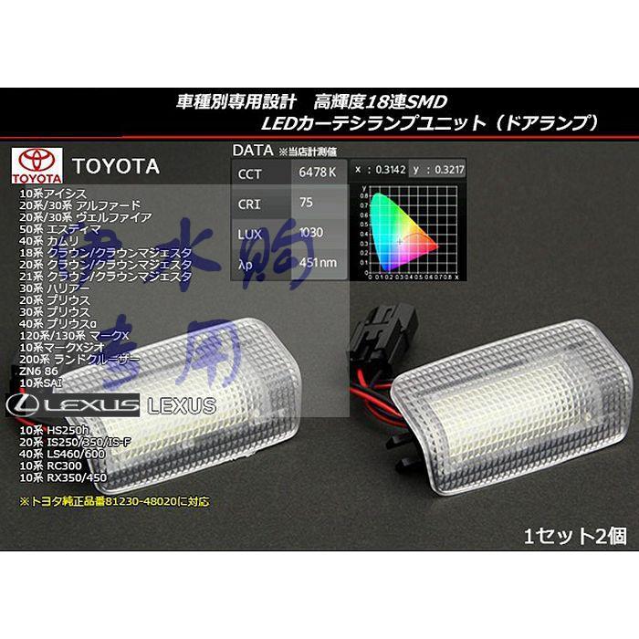 Khung Gắn Trang Trí Xe Ô Tô Toyota Alphard Vellfire 30 20
