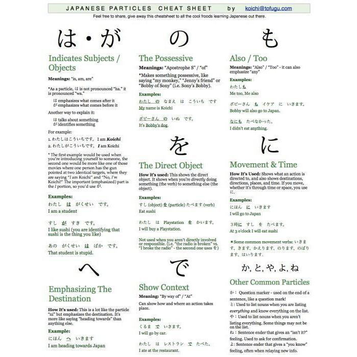 Flash Card MimiKara Oboeru N3 -> N2 -> N1, Minnano Nihongo N5 N4 Bunpou