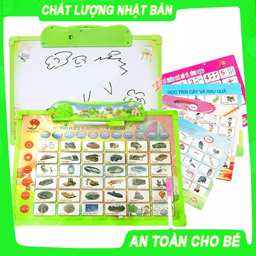 Bảng học điện tử thông minh 11 chủ đề Anh – Việt cho bé co