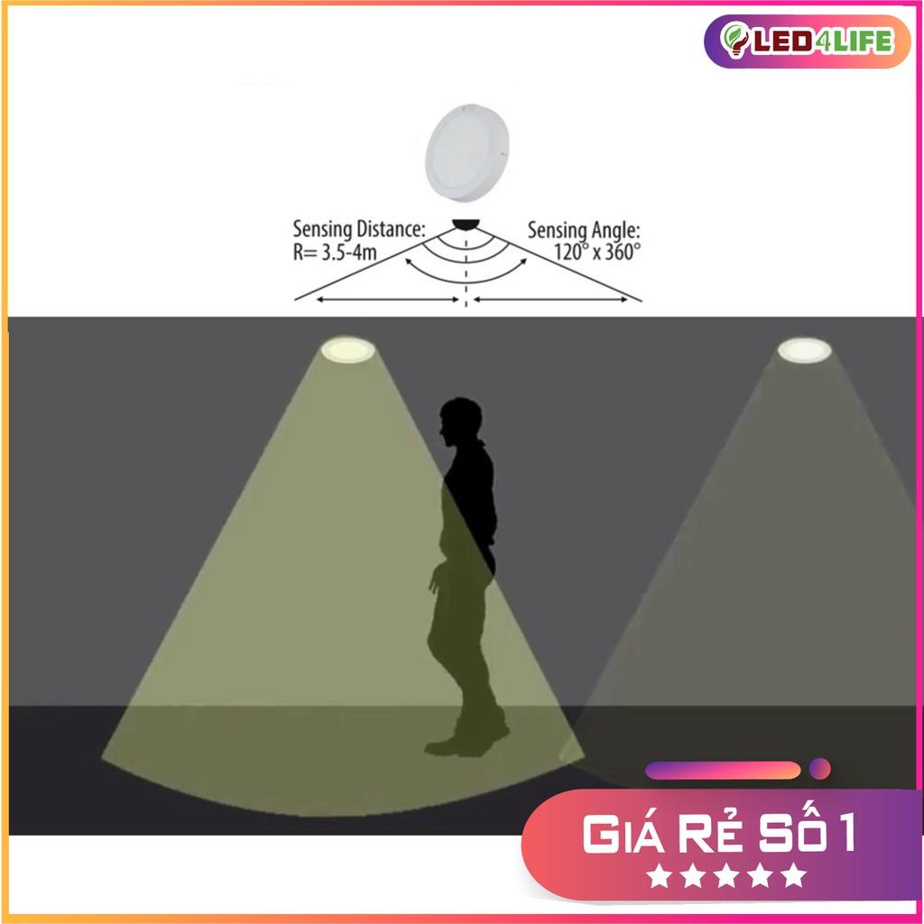 Đèn LED Ốp trần cảm biến Radar 18W Rạng Đông