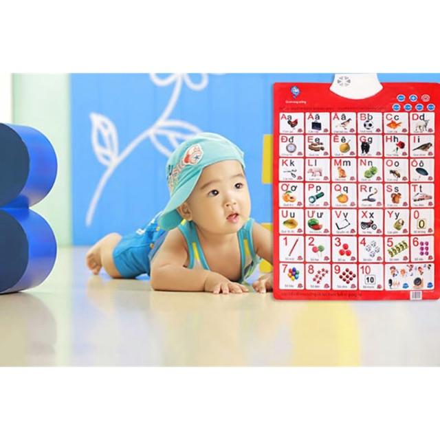 Bảng học thông minh cho bé( chạy pin)