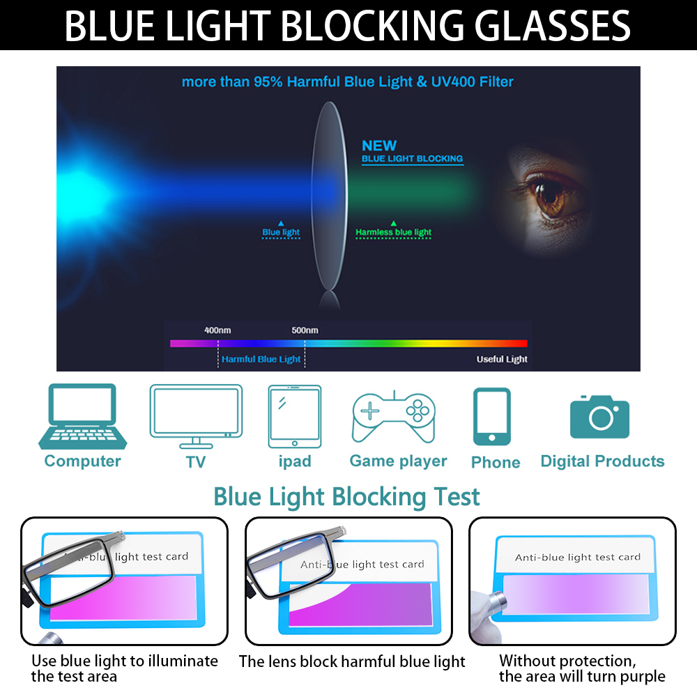 🌱EUPUS🍀 Women Men Blue Light Reading Glasses Portable Readers Glasses with Case Foldable Reading Glasses Anti UV400 Fashion Anti Eyestrain...