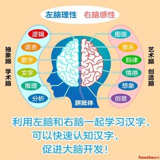 Thẻ Học Tập Cho Bé Từ 0-3 Tuổi