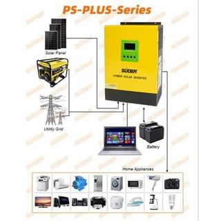 Bộ đổi điện 1000W có tích hợp sạc PWM 50A và AC 20A – PS-1K-12-Plus – PS-1K-12-Plus