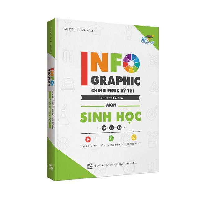 Sách - Infographic chinh phục kỳ thi THPT quốc gia môn Sin