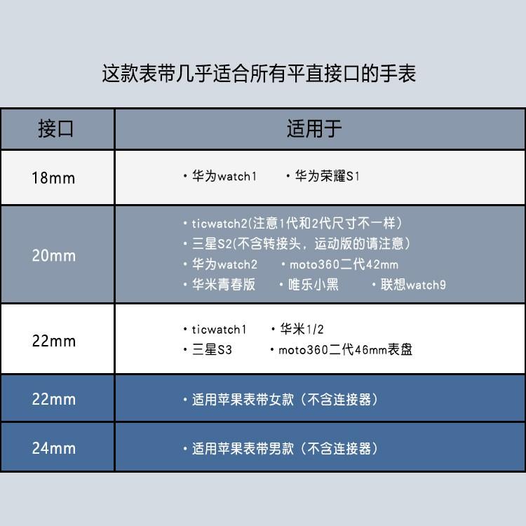 Dây Đeo Đồng Hồ Thể Thao Bằng Silicone Mềm Chống Nước Màu Đen 20mm22mm