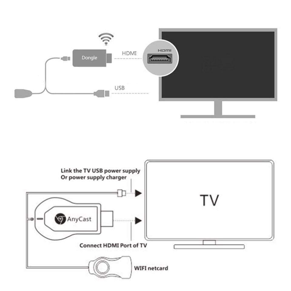 Thiết bị Allcast chiếu màn hình lên TV Laptop kết nối wifi HDMI 1080P - 21524961 , 1084368862 , 322_1084368862 , 430100 , Thiet-bi-Allcast-chieu-man-hinh-len-TV-Laptop-ket-noi-wifi-HDMI-1080P-322_1084368862 , shopee.vn , Thiết bị Allcast chiếu màn hình lên TV Laptop kết nối wifi HDMI 1080P