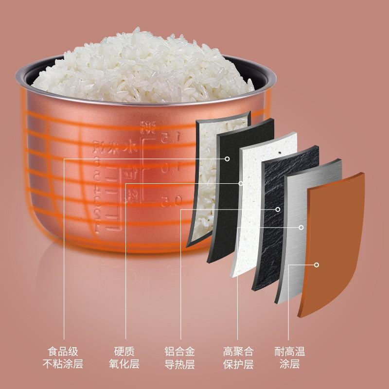 Nồi cơm điện đa năng mini Lotor Dung tích 2 lít công suất 400W - HDT-20T