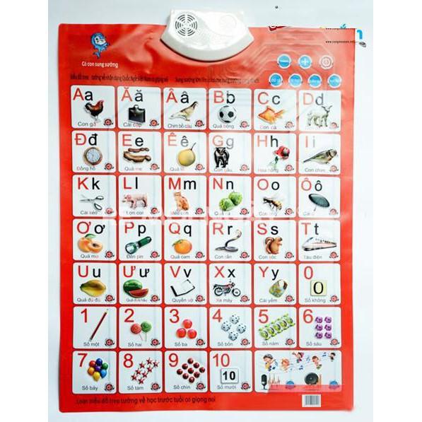 Bảng chữ cái và chữ số tiếng Việt điện tử nói treo tường- Đồ chơi giáo dục cho bé