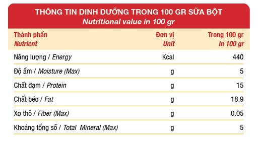 [ Chính Hãng ] Sữa Bột Cao Cấp Dr.kyan precaten cho Chó hương Vanilla ( Hộp 400g )