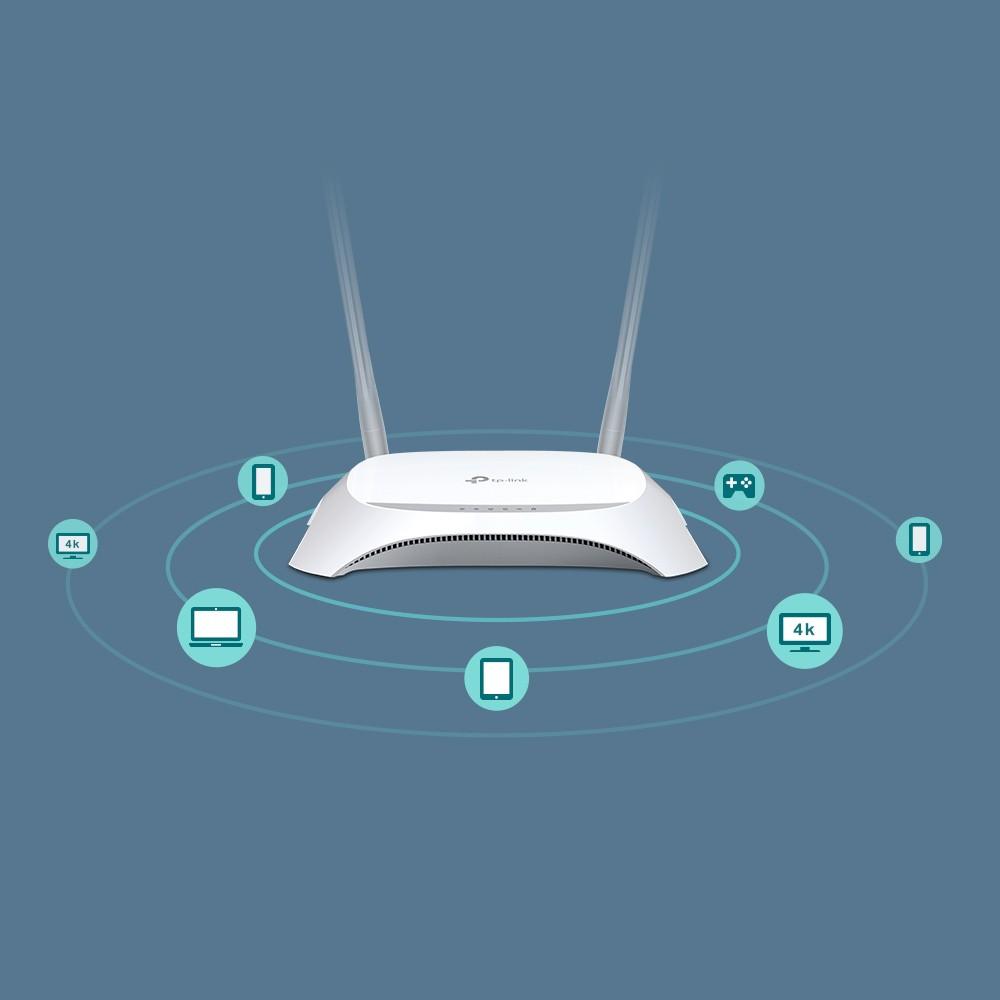 [Mã 267ELSALE hoàn 7% đơn 300K] Bộ phát Router Wi-Fi Chuẩn N 3G/4G TL-MR3420-Bảo hành 24 T