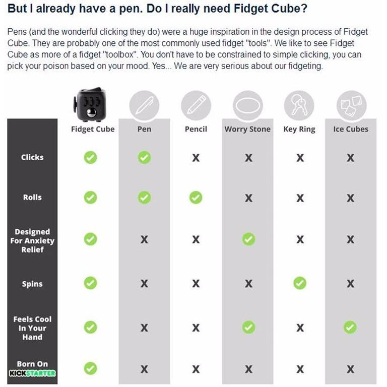 Fidget Cube - Khối Vuông Thần Kỳ giúp giảm stress [Đơn 50k tặng phần quà thú vị]