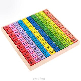 Kids Games Multiplication Table Color Perception Arithmetics Wooden Children Education Early Learning Counting Toy