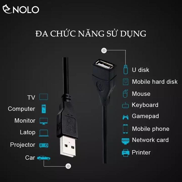 Cáp USB Nối Dài Chuẩn 2.0 Có Nhiều Chiều Dài 1.5m 3m 5m Tích Hợp Cục Chống Nhiễu Ferrite Bead Chất Liệu Vỏ Ngoài PVC