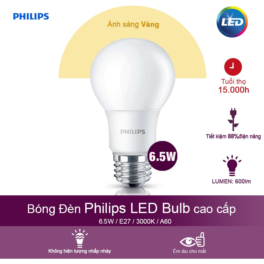 Bóng đèn Philips LEDBulb 6.5W 3000K E27 230V A60 - Ánh sáng vàng