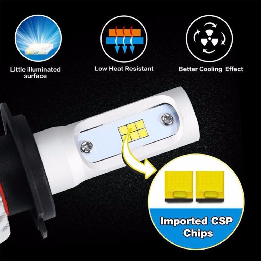 Đèn pha led S2 chip led CSP chân h4 - led c6 3 tim chip csp - s2csp