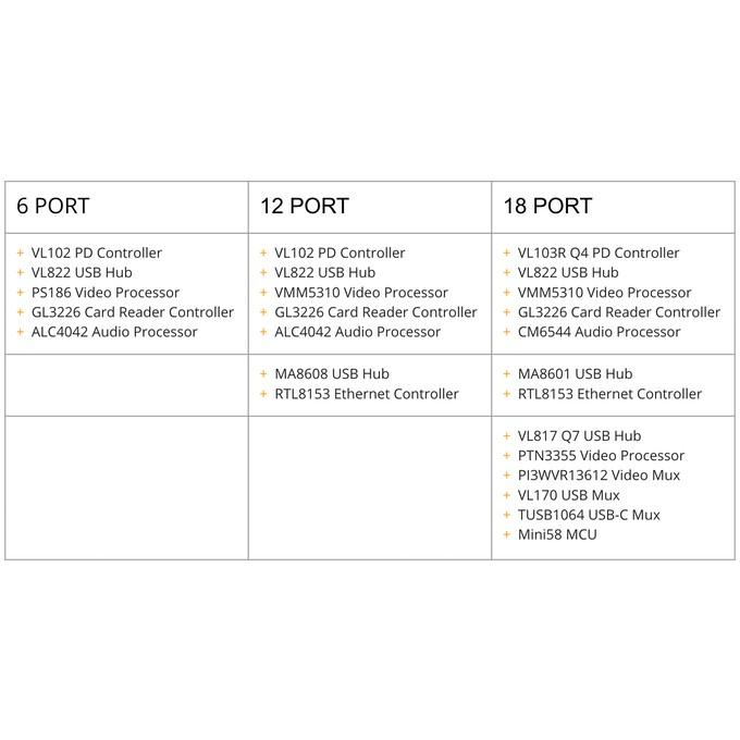 CỔNG CHUYỂN HYPERDRIVE GEN2 6-IN-1 (G206)