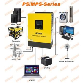 Bộ đổi điện tần số cao 3KVA 24V có sạc ắc quy 30A và sạc PWM 50A – PS-3K-24V – PS-3K-24V
