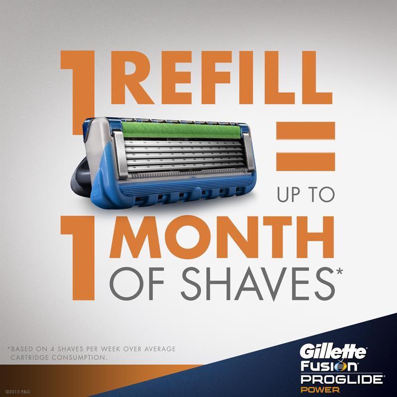 (Hàng Mỹ) Lưỡi dao cạo râu Gillette ProGlide Cartridges (5 lưỡi)