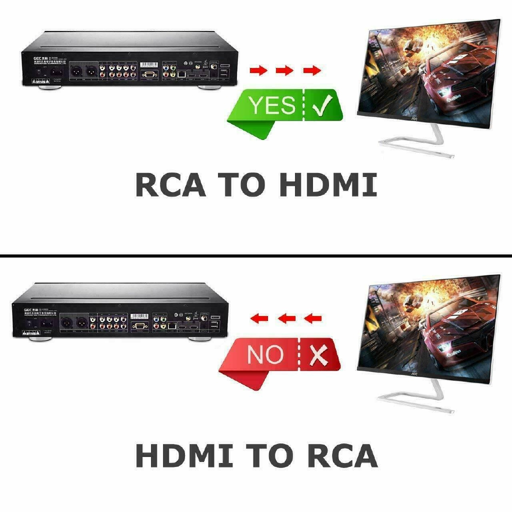 Bộ Chuyển Đổi Rca Av Sang Hdmi 720p 1080p Wii Nes Snes Kèm Cáp Usb
