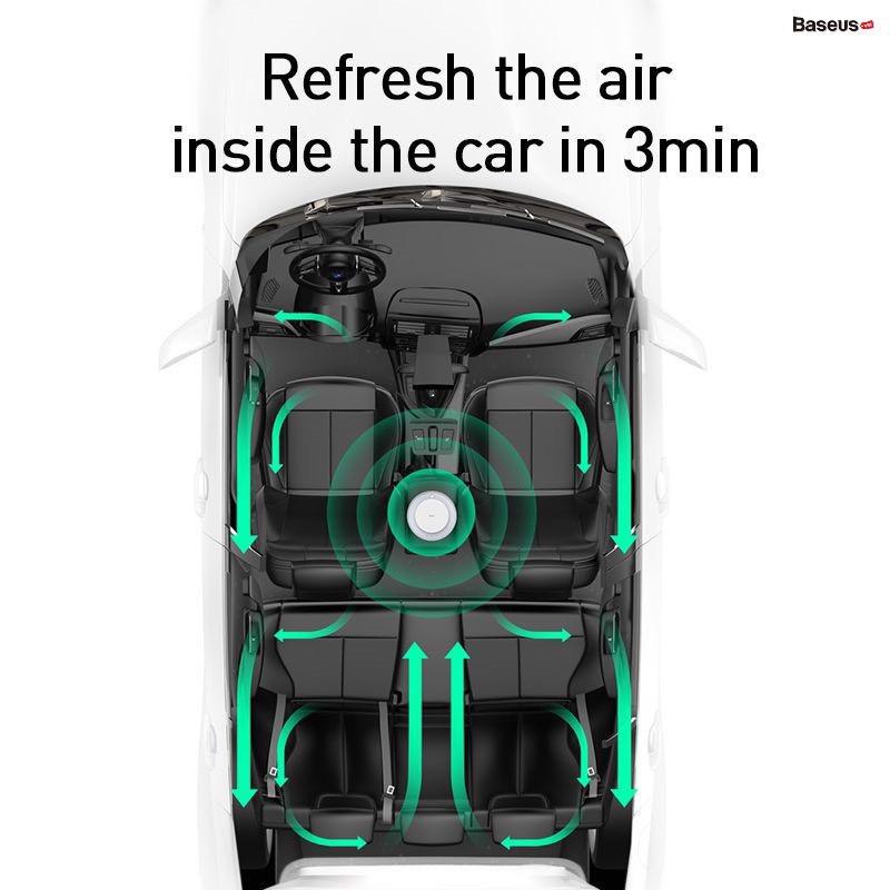 Máy lọc không khí tích hợp phun sương tạo ẩm dùng cho xe hơi Baseus Freshing Breath Car Air Purifier