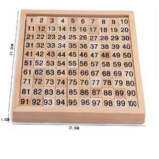 Bảng học đếm 1 đến 100 giáo cụ Montessori