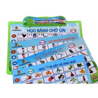 Bảng chữ cái điện tử Anh Việt cho bé