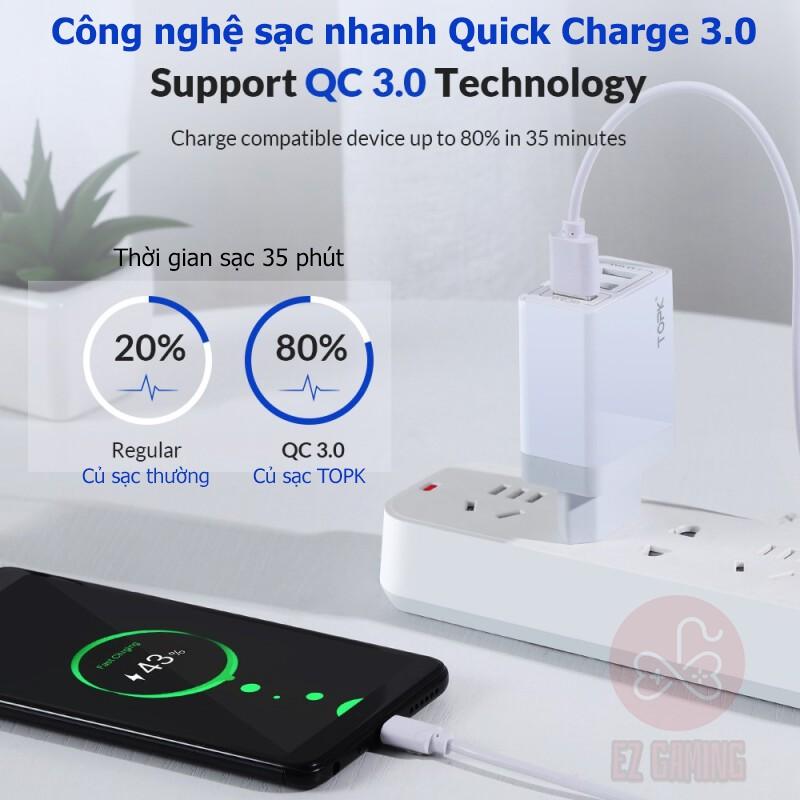 [Free ship] Củ Sạc Nhanh TOPK QC 3.0 (Quick Charge 3.0) - 3 Cổng USB - Tiêu Chuẩn Châu Âu