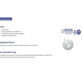 Baby Safe Bình Uống Nước Jp019 Có Ống Hút Cho Bé