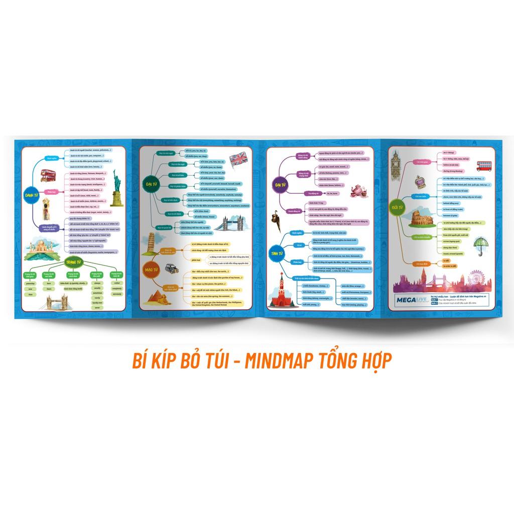 Sách Mega 2021 - Siêu luyện đề 9+ THPT Quốc gia 2021 Tiếng Anh + Tặng sổ tay