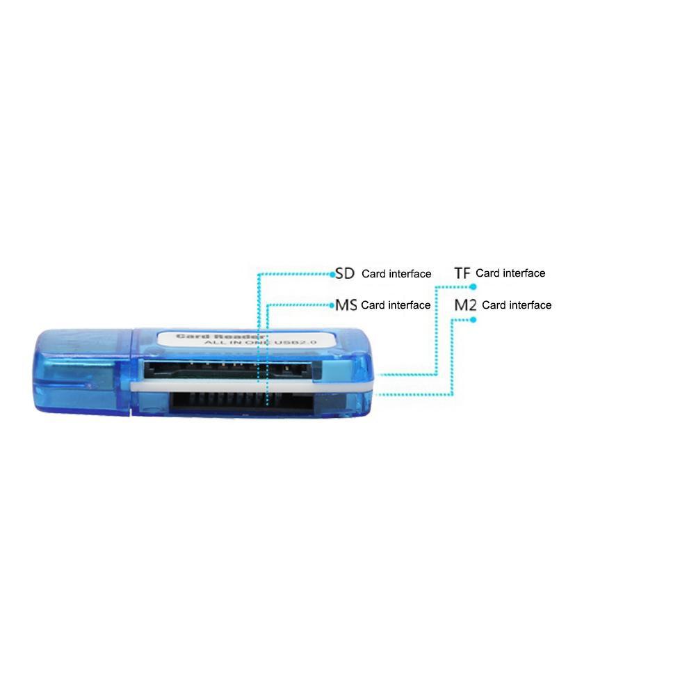 Đầu đọc thẻ nhớ SD / TF / T-Flash / M2 4 trong 1 tiện dụng