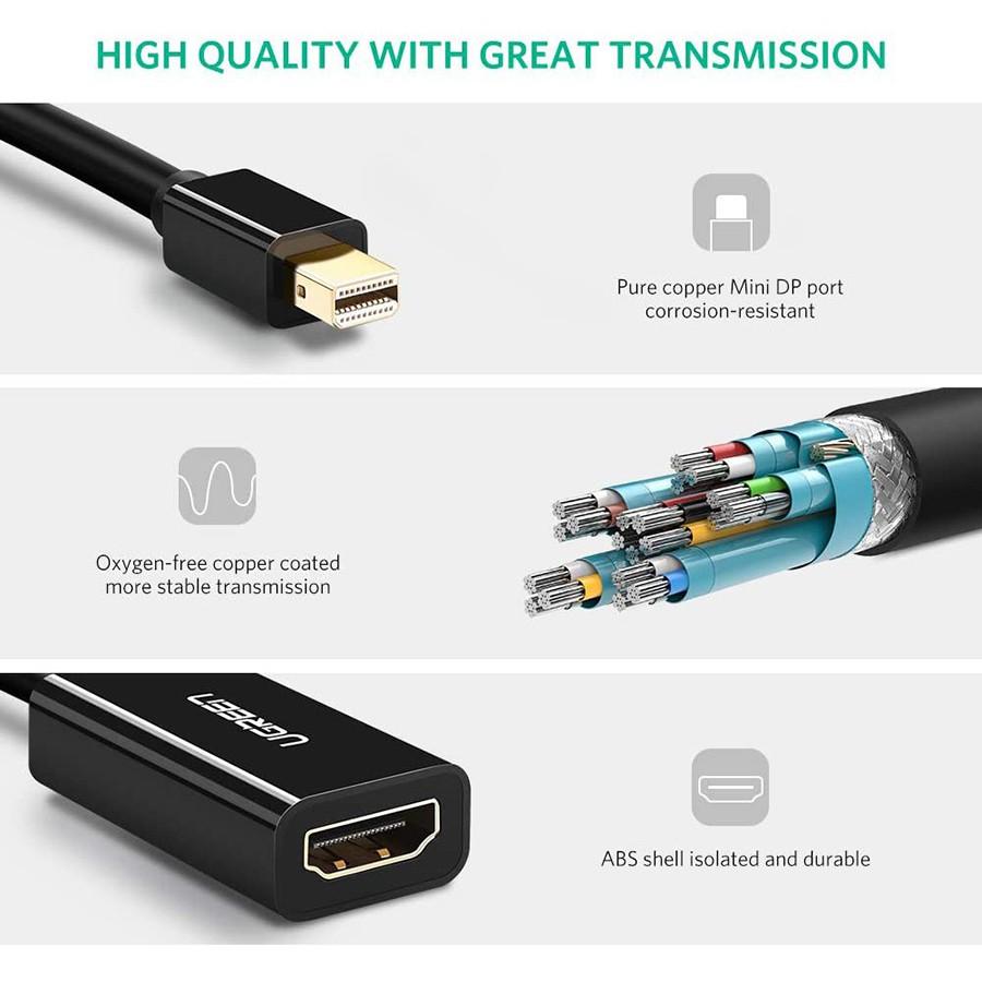 Cáp Mini Displayport sang HDMI Ugreen 10461 độ phân giải Full HD chính hãng - HapuStore