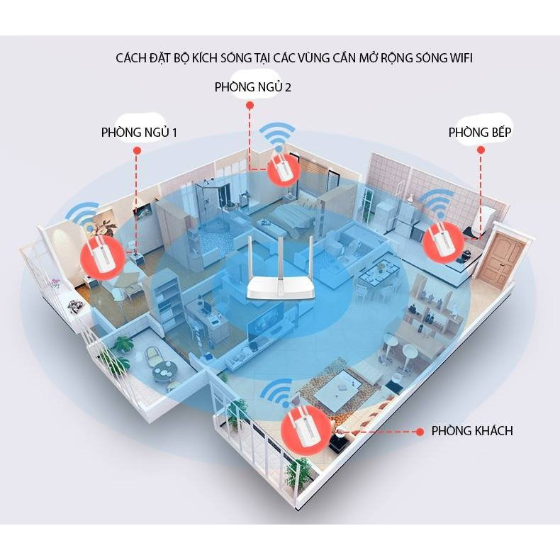 Khuếch đại repeater thu và phát lại sóng Wifi mới Mercury 3 anten câu mạng ké [freeship]