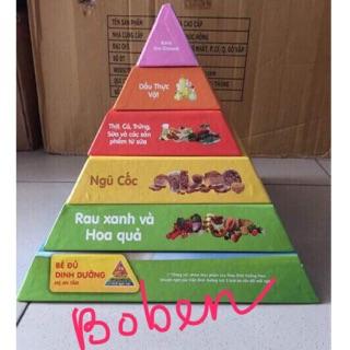 Bộ tháp dinh dưỡng