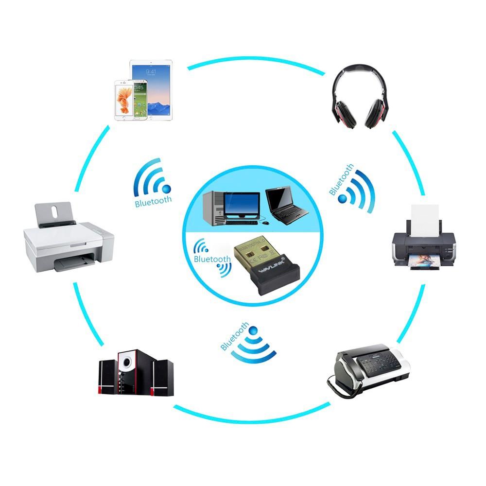 USB Bluetooth 4.0 CSR dùng cho laptop, pc