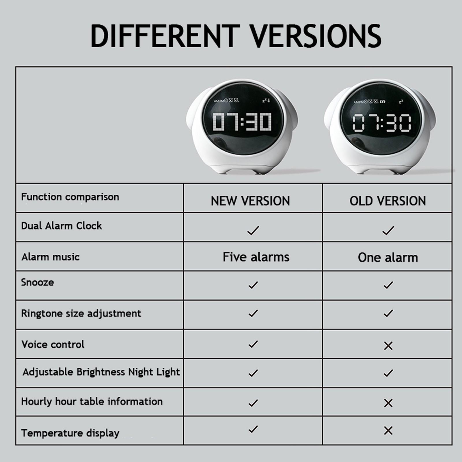 Đồng Hồ Báo Thức Có Đèn Báo Thức Cho Bé 4.3 '' X 4.1 '' X3.6 ''